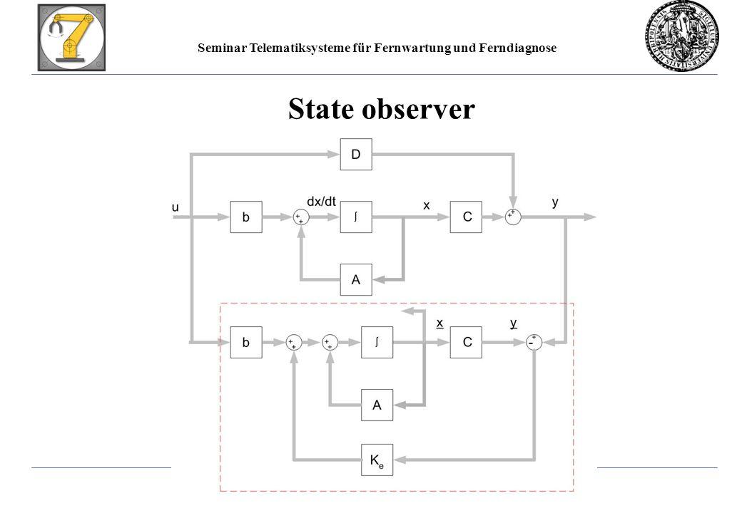 Seminar Telematiksysteme für Fernwartung und Ferndiagnose State observer