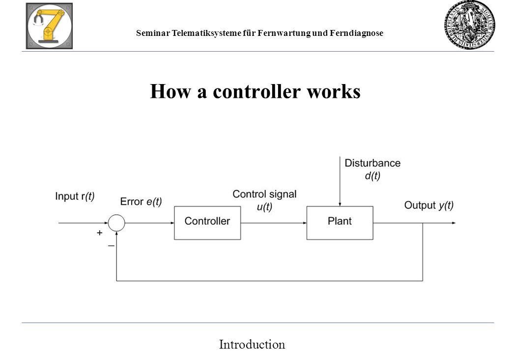 Seminar Telematiksysteme für Fernwartung und Ferndiagnose PID controller Proportional-Integral-Derivative controller Controller synthesis