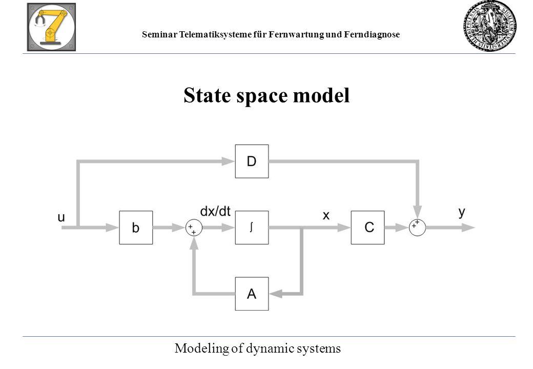 Seminar Telematiksysteme für Fernwartung und Ferndiagnose A basic teleoperator setup Basic of teleoperation