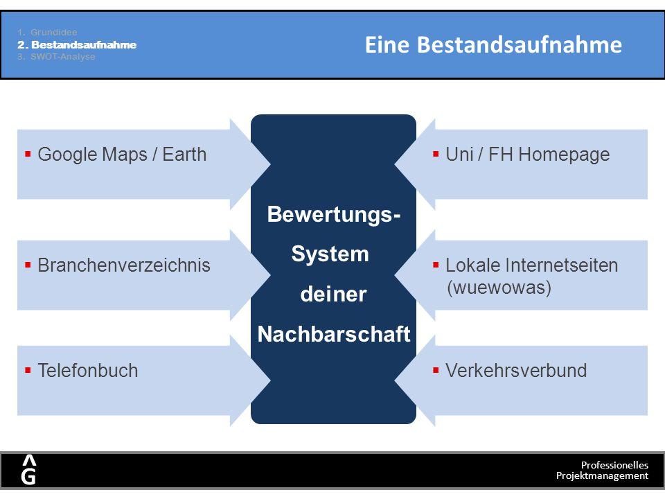 Professionelles Projektmanagement G ^ Eine Bestandsaufnahme Bewertungs- System deiner Nachbarschaft Branchenverzeichnis Telefonbuch Uni / FH Homepage