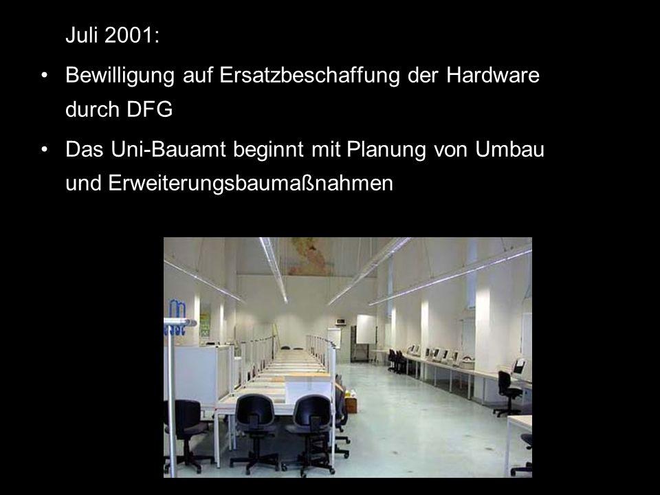 Juli 2001: Bewilligung auf Ersatzbeschaffung der Hardware durch DFG Das Uni-Bauamt beginnt mit Planung von Umbau und Erweiterungsbaumaßnahmen