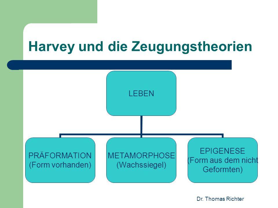 Dr. Thomas Richter Harvey und die Zeugungstheorien LEBEN PRÄFORMATION (Form vorhanden) METAMORPHOSE (Wachssiegel) EPIGENESE (Form aus dem nicht Geform