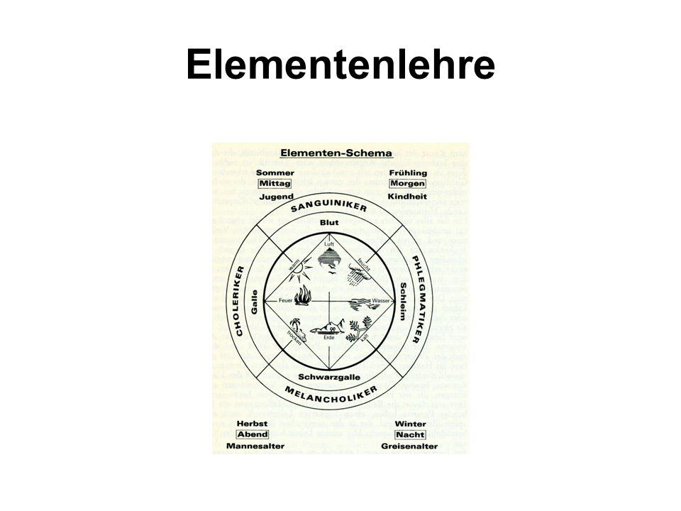 Elementenlehre