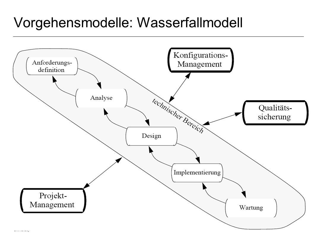 Fachgebiet Software Engineering Übersicht © 09.02.2014 Albert Zündorf, Kassel University Vorgehensmodelle: Wasserfallmodell