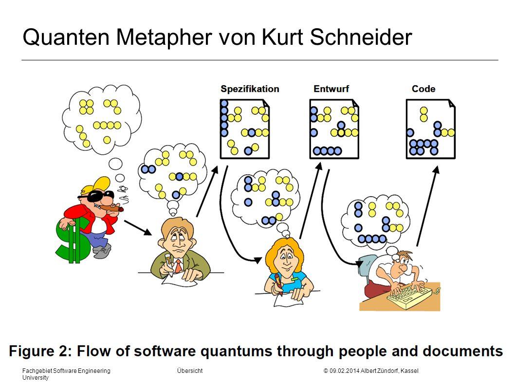 Quanten Metapher von Kurt Schneider Fachgebiet Software Engineering Übersicht © 09.02.2014 Albert Zündorf, Kassel University