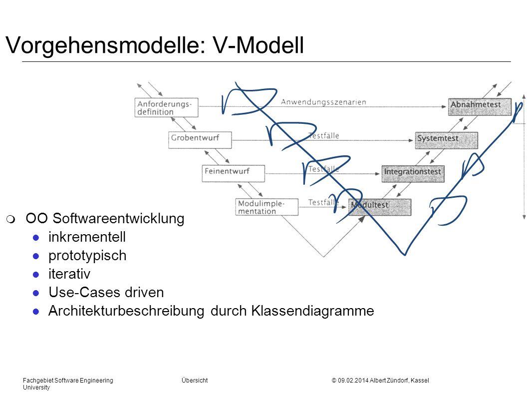 Fachgebiet Software Engineering Übersicht © 09.02.2014 Albert Zündorf, Kassel University Vorgehensmodelle: V-Modell m OO Softwareentwicklung l inkreme