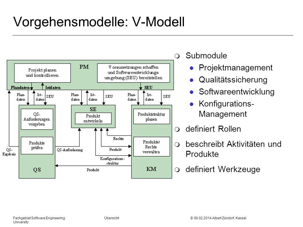 Communication Patterns (Kurt Schneider) Fachgebiet Software Engineering Übersicht © 09.02.2014 Albert Zündorf, Kassel University
