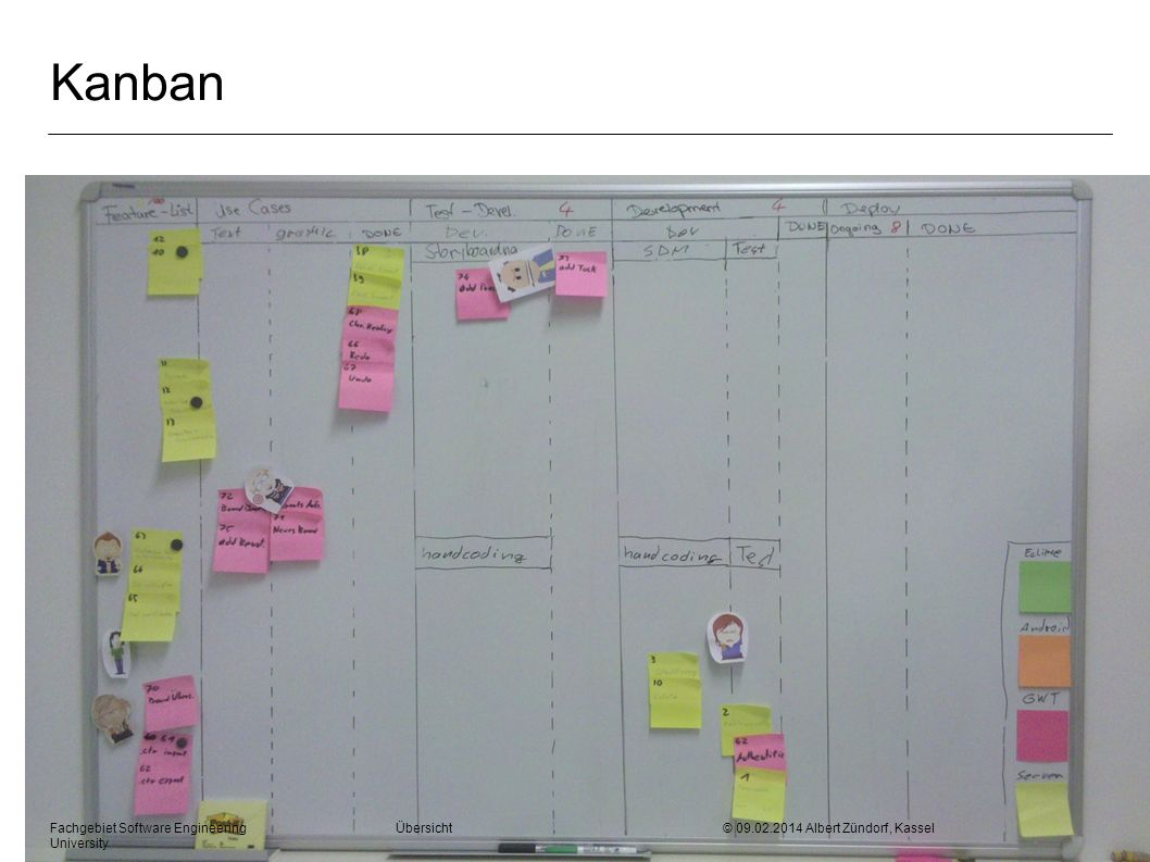 Kanban Fachgebiet Software Engineering Übersicht © 09.02.2014 Albert Zündorf, Kassel University