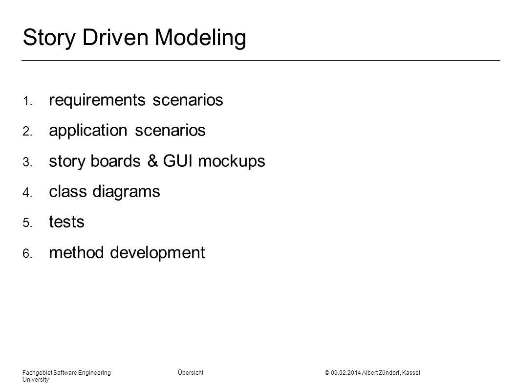 Story Driven Modeling 1. requirements scenarios 2. application scenarios 3. story boards & GUI mockups 4. class diagrams 5. tests 6. method developmen