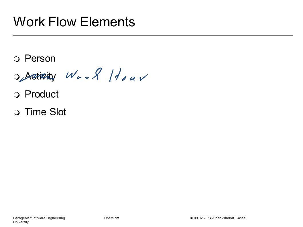 Work Flow Elements m Person m Activity m Product m Time Slot Fachgebiet Software Engineering Übersicht © 09.02.2014 Albert Zündorf, Kassel University