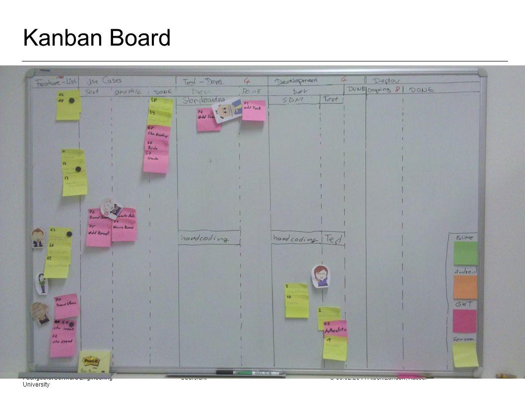 Kanban Board Fachgebiet Software Engineering Übersicht © 09.02.2014 Albert Zündorf, Kassel University