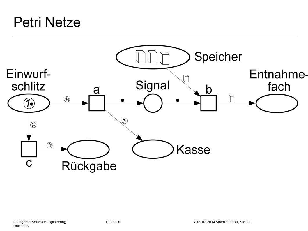 Petri Netze Fachgebiet Software Engineering Übersicht © 09.02.2014 Albert Zündorf, Kassel University