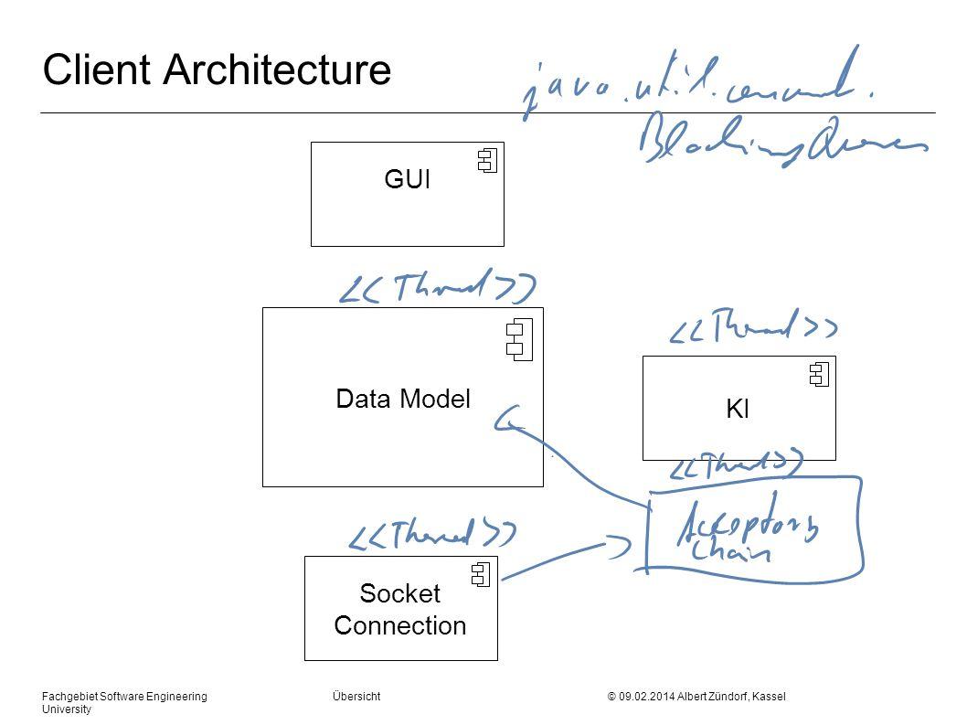 Fachgebiet Software Engineering Übersicht © 09.02.2014 Albert Zündorf, Kassel University Client Architecture Data Model GUI KI Socket Connection