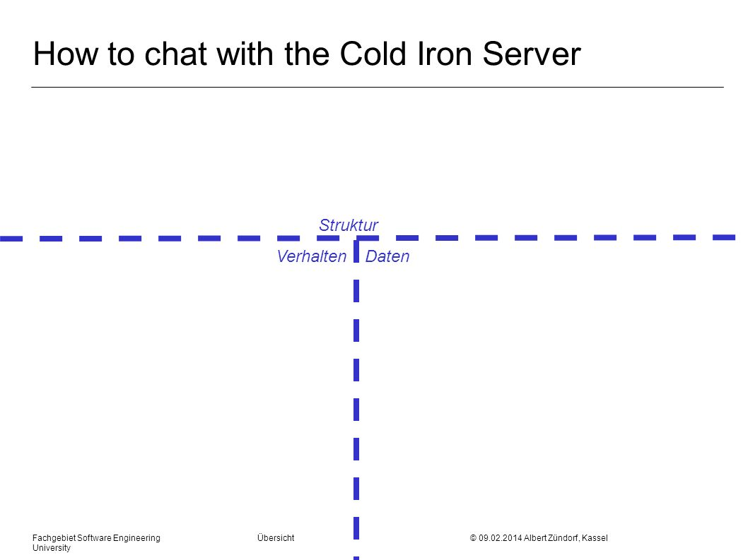 How to chat with the Cold Iron Server Fachgebiet Software Engineering Übersicht © 09.02.2014 Albert Zündorf, Kassel University Struktur Verhalten Daten