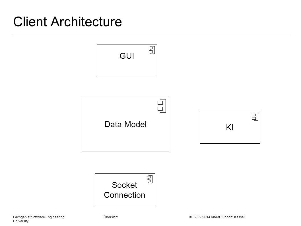 Fachgebiet Software Engineering Übersicht © 09.02.2014 Albert Zündorf, Kassel University Data Model Struktur Verhalten Daten