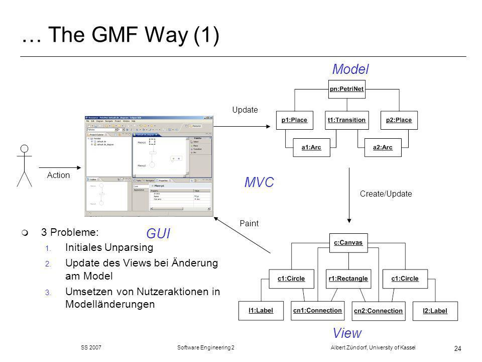 SS 2007 Software Engineering 2 Albert Zündorf, University of Kassel 24 … The GMF Way (1) Model View GUI Update Create/Update Paint Action m 3 Probleme: 1.