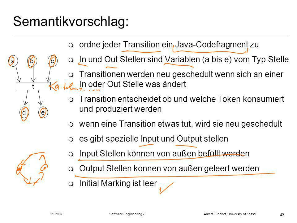 SS 2007 Software Engineering 2 Albert Zündorf, University of Kassel 43 Semantikvorschlag: m ordne jeder Transition ein Java-Codefragment zu m In und O