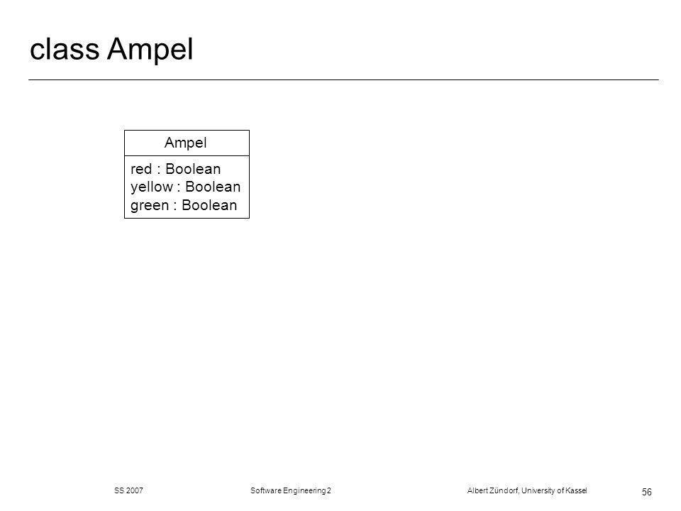 SS 2007 Software Engineering 2 Albert Zündorf, University of Kassel 56 class Ampel Ampel red : Boolean yellow : Boolean green : Boolean
