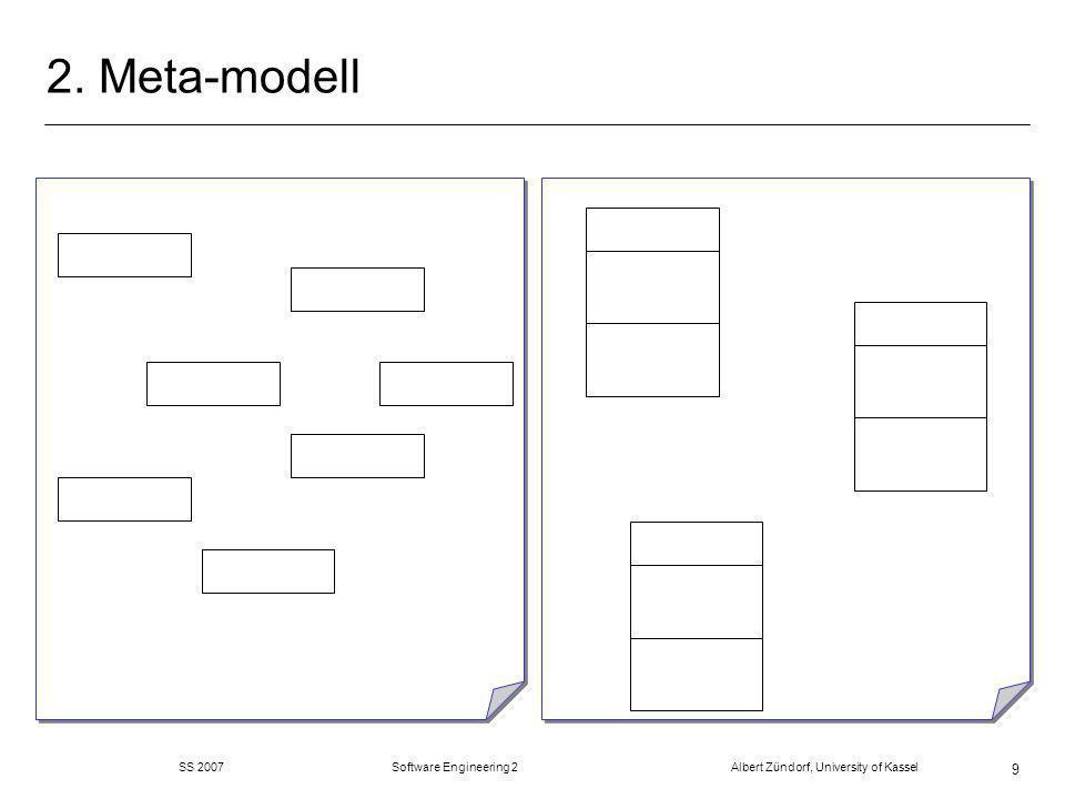 SS 2007 Software Engineering 2 Albert Zündorf, University of Kassel 9 2. Meta-modell