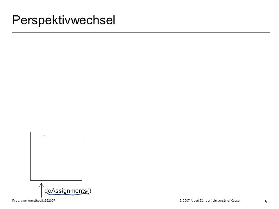 Programmiermethodik SS2007 © 2007 Albert Zündorf, University of Kassel 6 Perspektivwechsel doAssignments() :