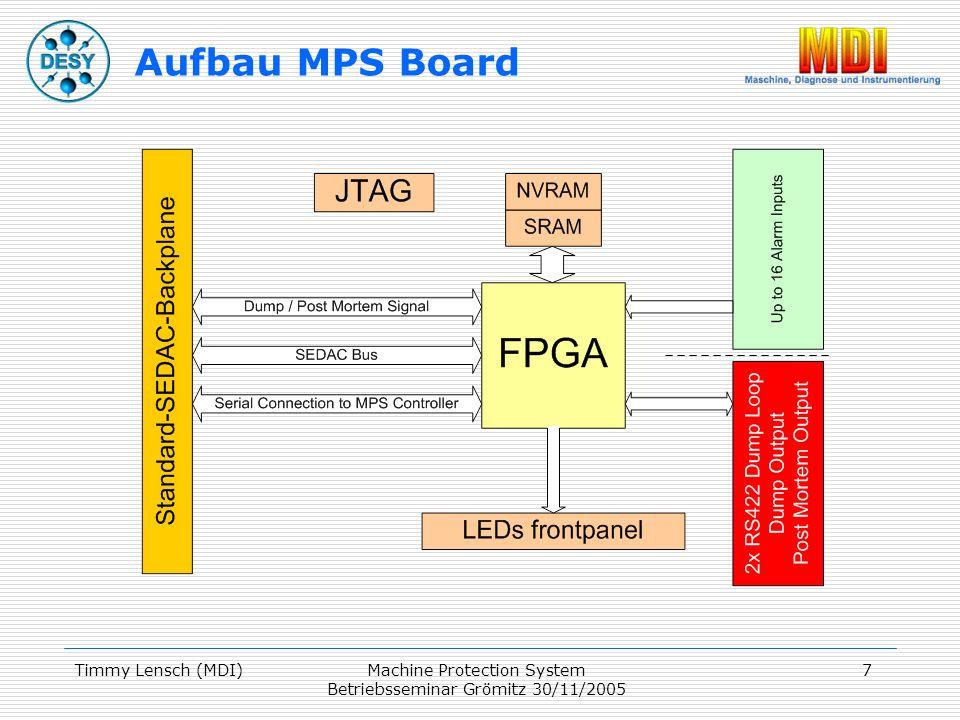 Timmy Lensch (MDI)Machine Protection System Betriebsseminar Grömitz 30/11/2005 7 Aufbau MPS Board