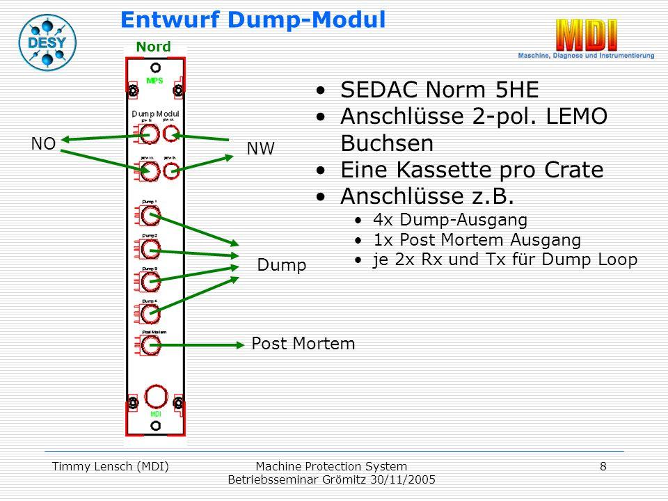 Timmy Lensch (MDI)Machine Protection System Betriebsseminar Grömitz 30/11/2005 8 SEDAC Norm 5HE Anschlüsse 2-pol.