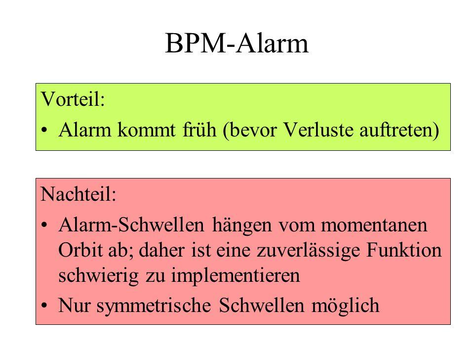 BPM-Alarm Vorteil: Alarm kommt früh (bevor Verluste auftreten) Nachteil: Alarm-Schwellen hängen vom momentanen Orbit ab; daher ist eine zuverlässige F