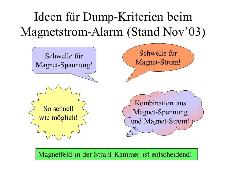 Ideen für Dump-Kriterien beim Magnetstrom-Alarm (Stand Nov03) Schwelle für Magnet-Spannung! Schwelle für Magnet-Strom! Kombination aus Magnet-Spannung