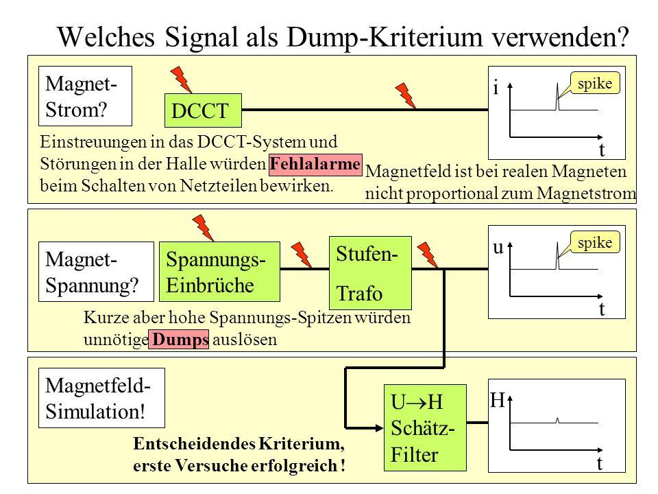 Welches Signal als Dump-Kriterium verwenden? Magnet- Spannung? t u Magnet- Strom? t i DCCT Spannungs- Einbrüche Stufen- Trafo Magnetfeld- Simulation!