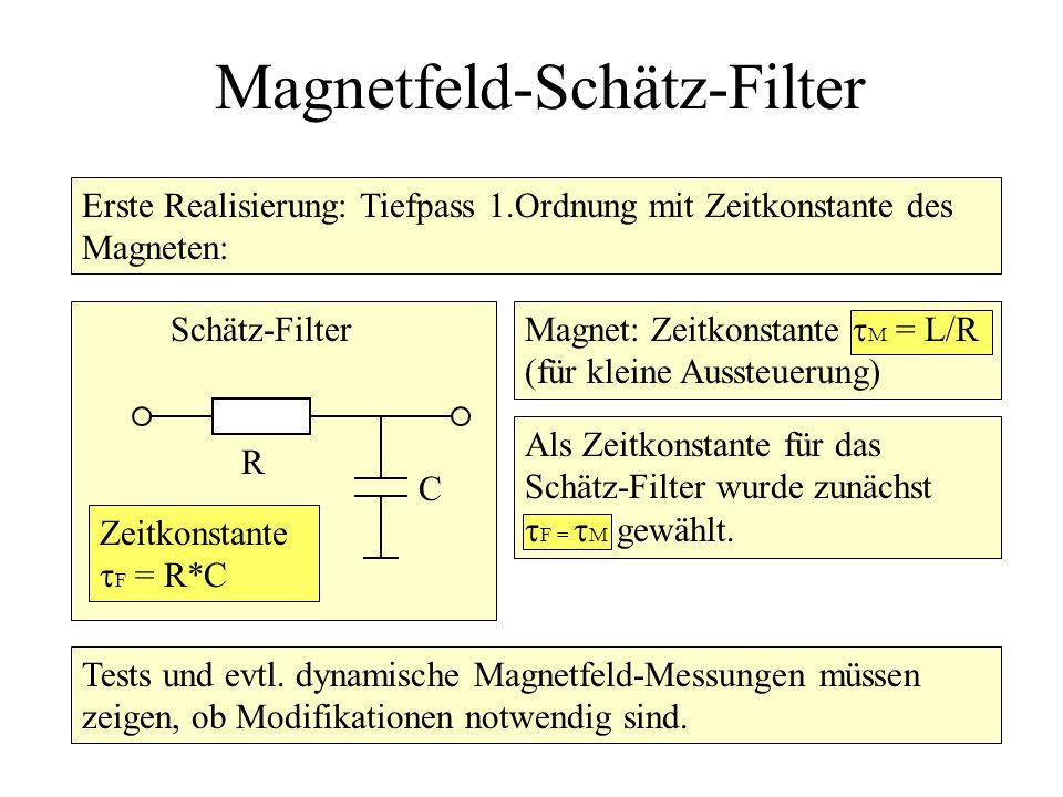 Magnetfeld-Schätz-Filter Erste Realisierung: Tiefpass 1.Ordnung mit Zeitkonstante des Magneten: R C Zeitkonstante F = R*C Magnet: Zeitkonstante M = L/