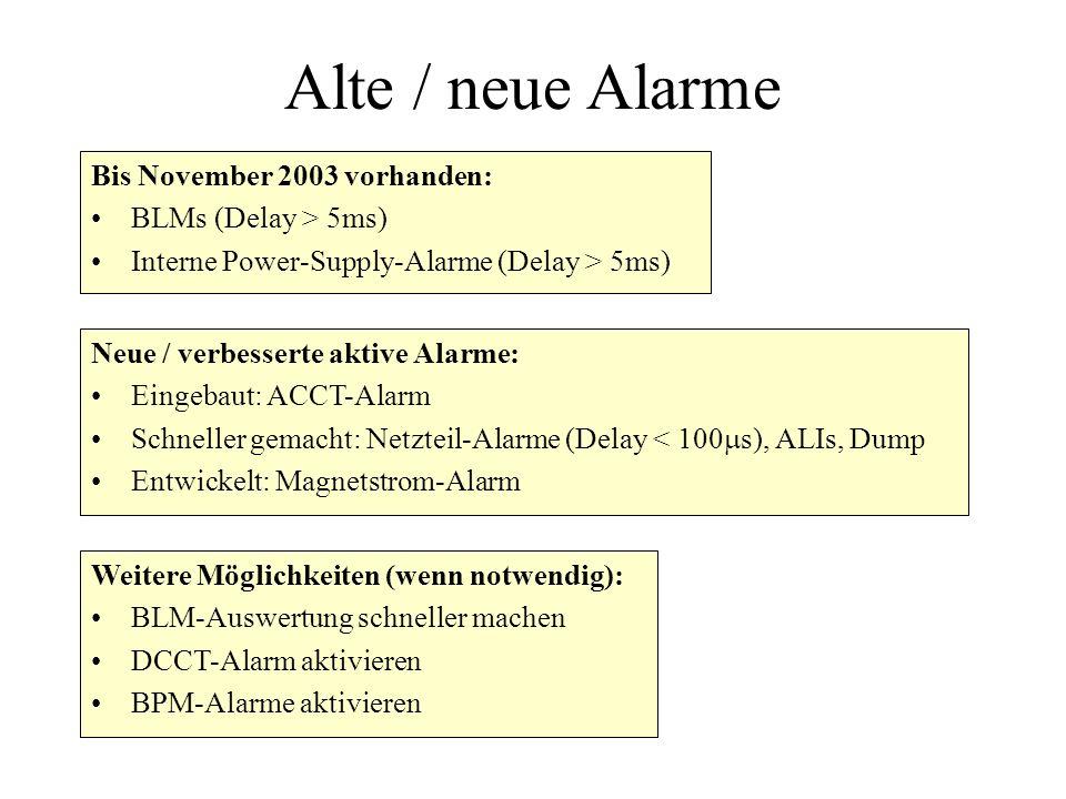 Alte / neue Alarme Bis November 2003 vorhanden: BLMs (Delay > 5ms) Interne Power-Supply-Alarme (Delay > 5ms) Neue / verbesserte aktive Alarme: Eingeba