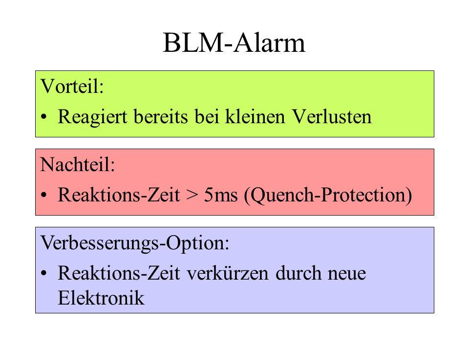 BLM-Alarm Vorteil: Reagiert bereits bei kleinen Verlusten Nachteil: Reaktions-Zeit > 5ms (Quench-Protection) Verbesserungs-Option: Reaktions-Zeit verk