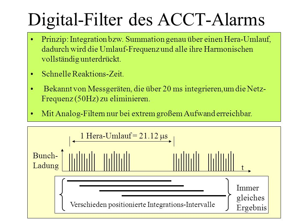 Digital-Filter des ACCT-Alarms t 1 Hera-Umlauf = 21.12 s Prinzip: Integration bzw. Summation genau über einen Hera-Umlauf, dadurch wird die Umlauf-Fre