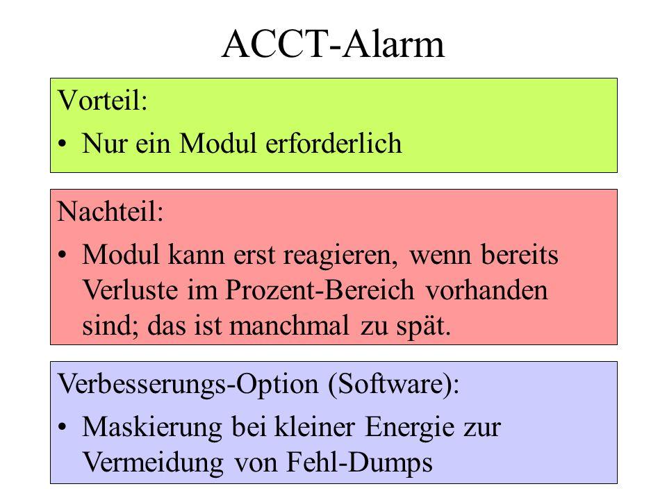 ACCT-Alarm Vorteil: Nur ein Modul erforderlich Nachteil: Modul kann erst reagieren, wenn bereits Verluste im Prozent-Bereich vorhanden sind; das ist m