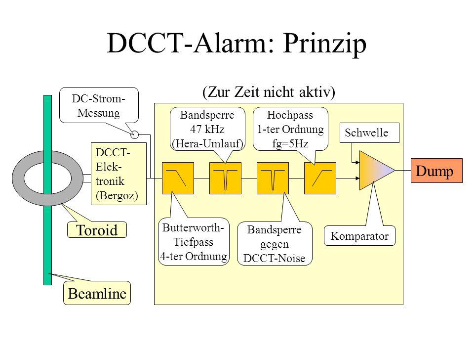 DCCT-Alarm: Prinzip DCCT- Elek- tronik (Bergoz) Beamline Toroid Dump Schwelle (Zur Zeit nicht aktiv) Butterworth- Tiefpass 4-ter Ordnung Bandsperre 47
