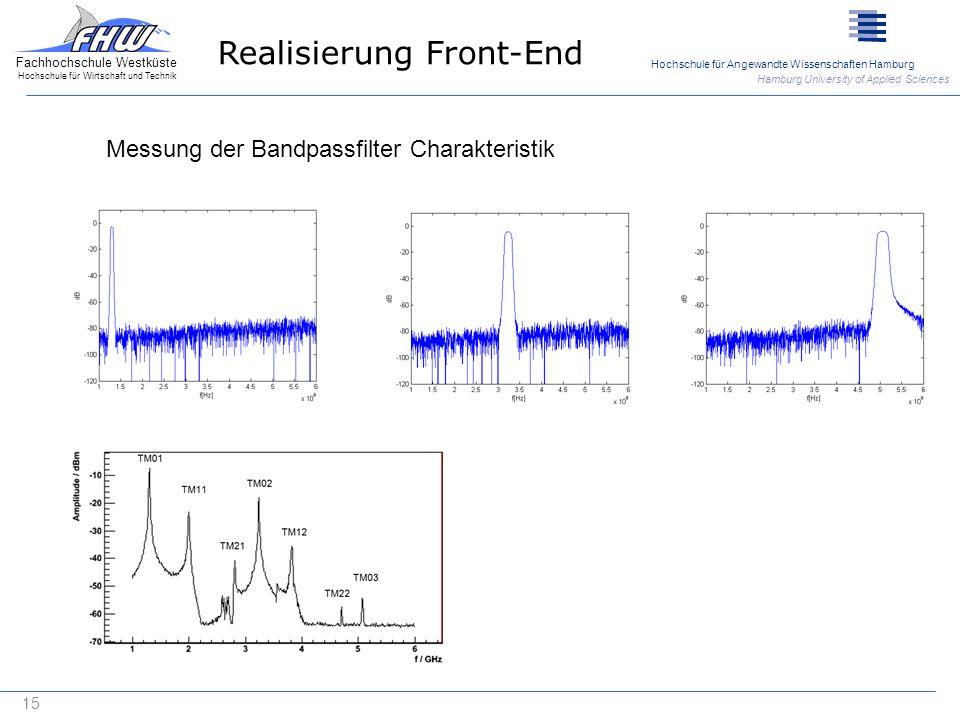 Fachhochschule Westküste Hochschule für Wirtschaft und Technik Hochschule für Angewandte Wissenschaften Hamburg Hamburg University of Applied Sciences 16 Dynamikbereich der Amplituden 0,1nC < q < 3nC Ausgangskennlinie Detektorbaustein AD8318 bei 1,3GHz Linearer Bereich -55dBm bis -5dBm 50dB Realisierung Front-End