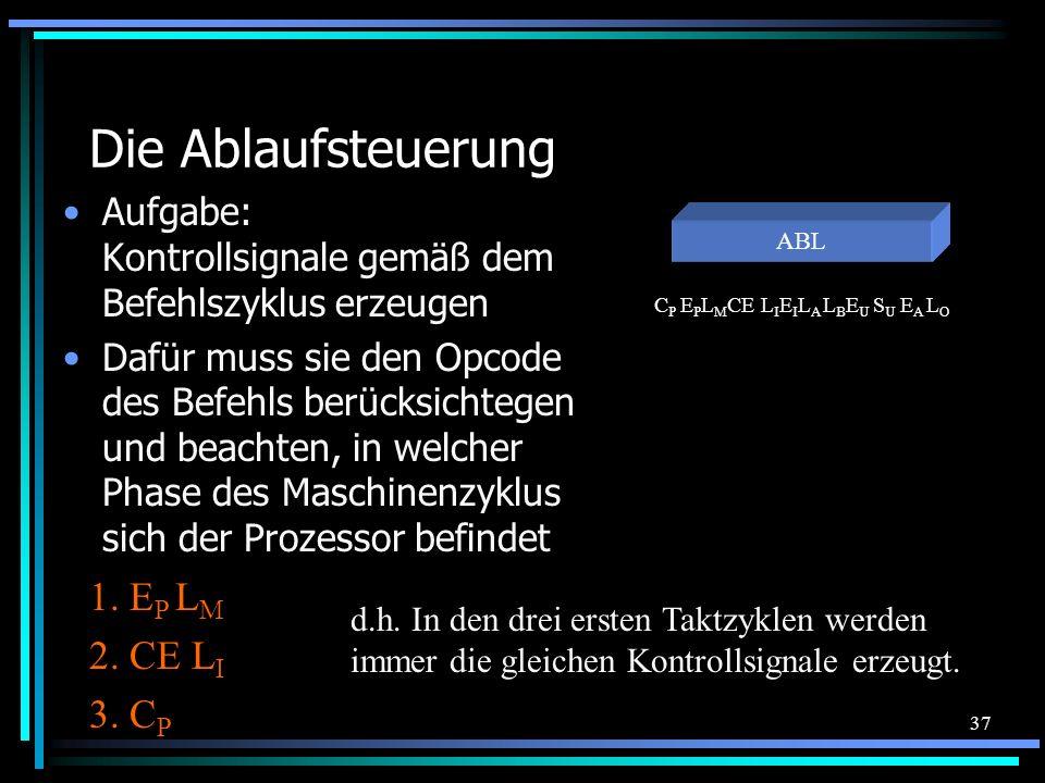 37 Die Ablaufsteuerung Aufgabe: Kontrollsignale gemäß dem Befehlszyklus erzeugen Dafür muss sie den Opcode des Befehls berücksichtegen und beachten, in welcher Phase des Maschinenzyklus sich der Prozessor befindet C P E P L M CE L I E I L A L B E U S U E A L O ABL 1.