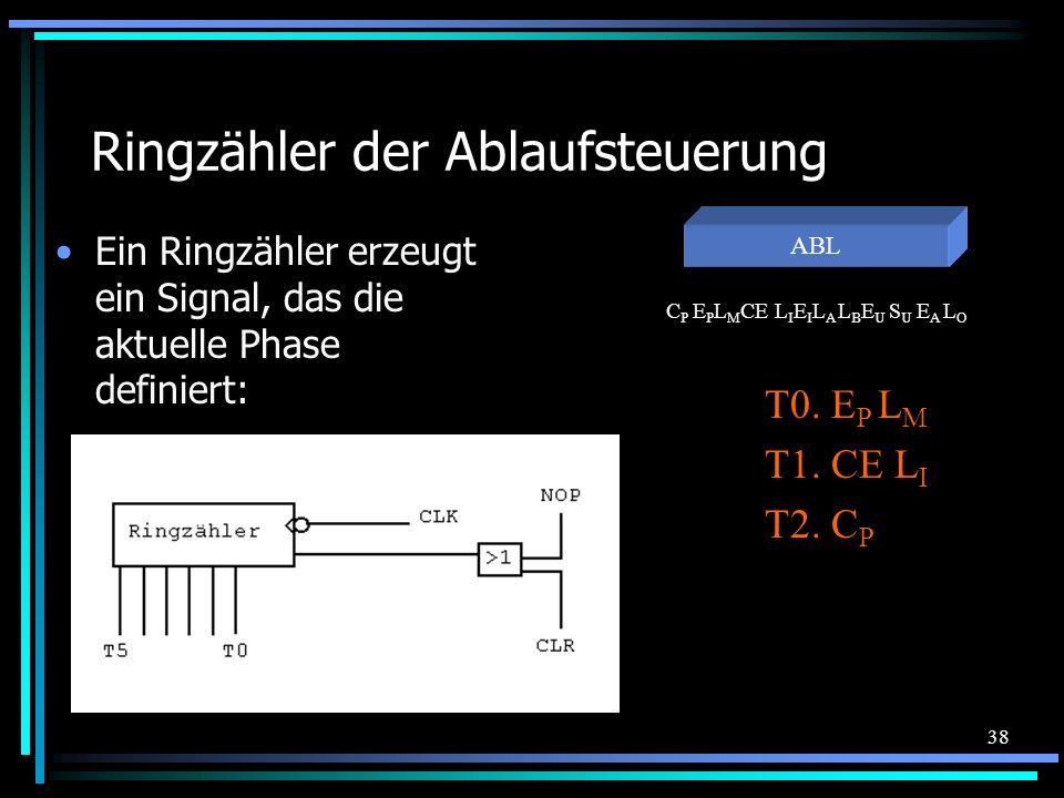 38 Ringzähler der Ablaufsteuerung Ein Ringzähler erzeugt ein Signal, das die aktuelle Phase definiert: C P E P L M CE L I E I L A L B E U S U E A L O