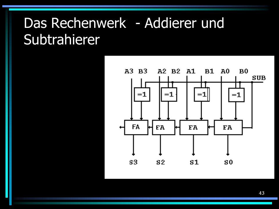 43 Das Rechenwerk- Addierer und Subtrahierer