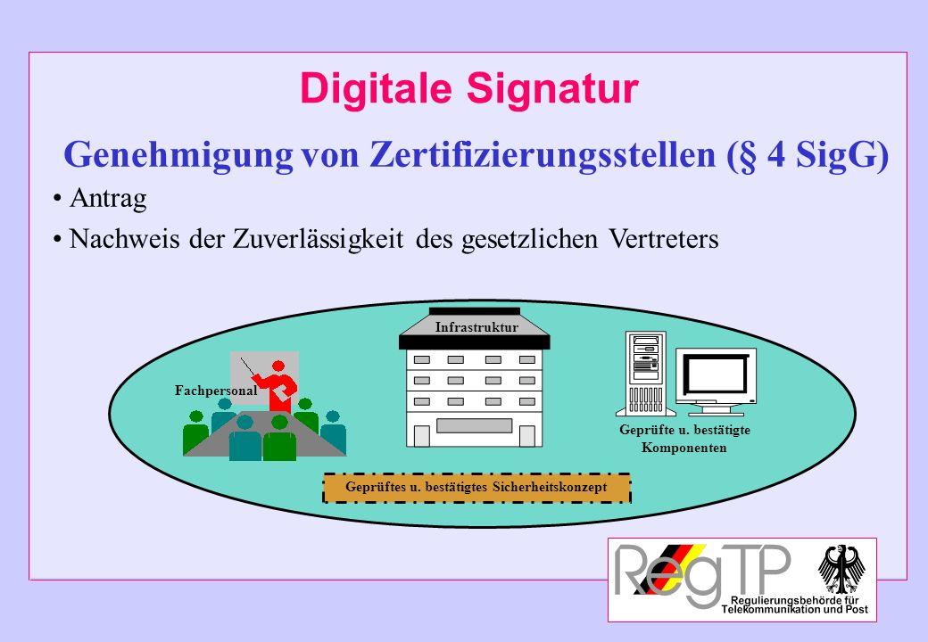 Digitale Signatur Genehmigung von Zertifizierungsstellen (§ 4 SigG) Antrag Nachweis der Zuverlässigkeit des gesetzlichen Vertreters Infrastruktur Gepr