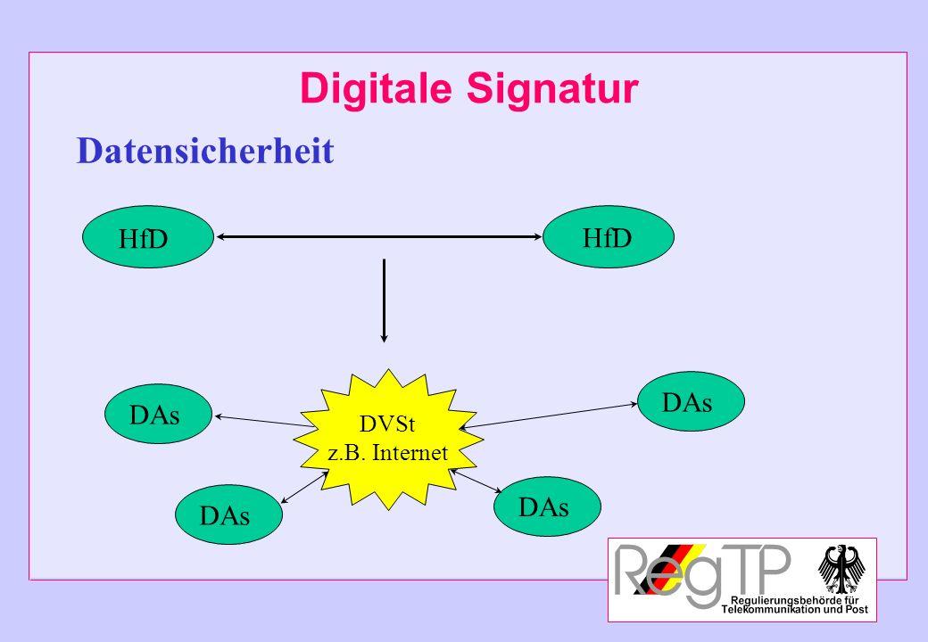 Digitale Signatur Datensicherheit HfD DVSt z.B. Internet DAs
