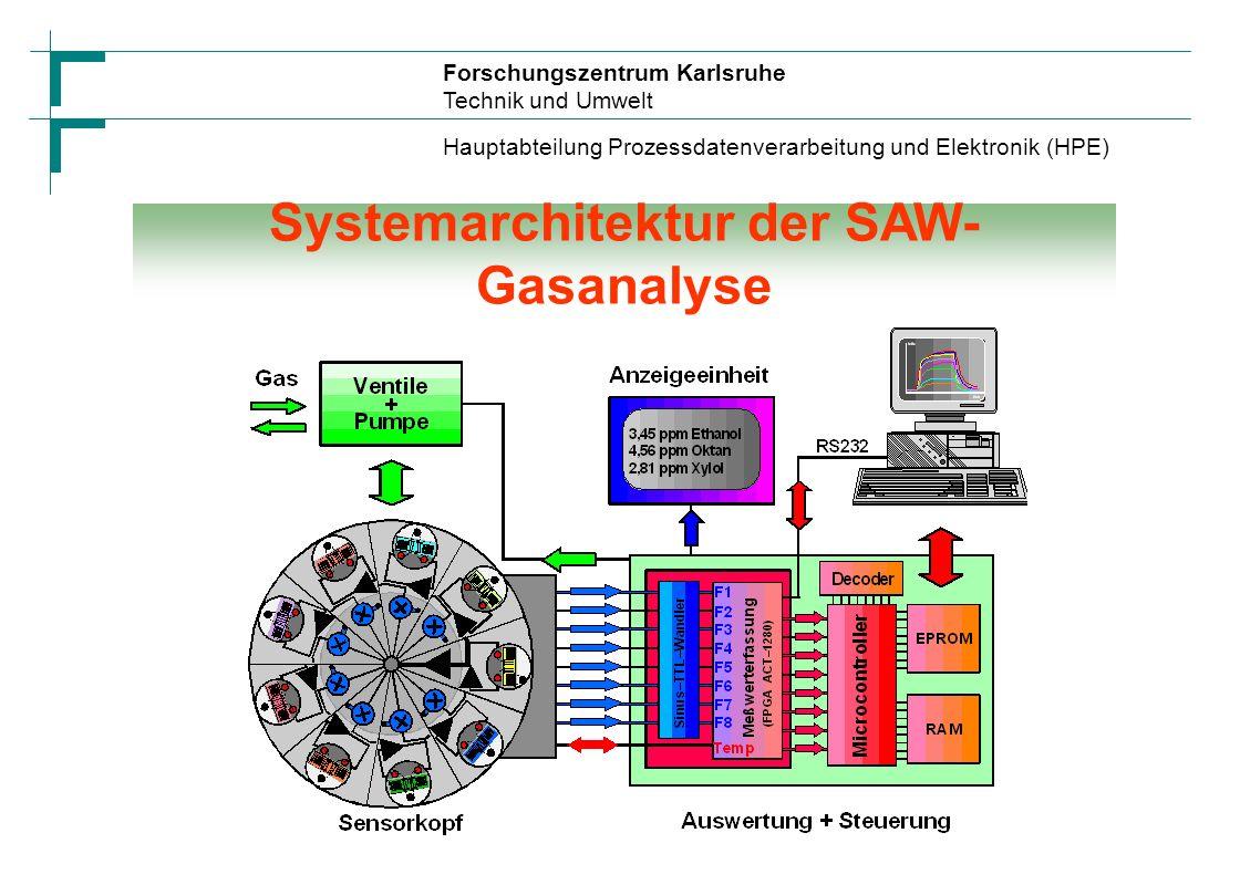 Forschungszentrum Karlsruhe Technik und Umwelt Hauptabteilung Prozessdatenverarbeitung und Elektronik (HPE)) Schritte der Datenverarbeitung bei der Ga