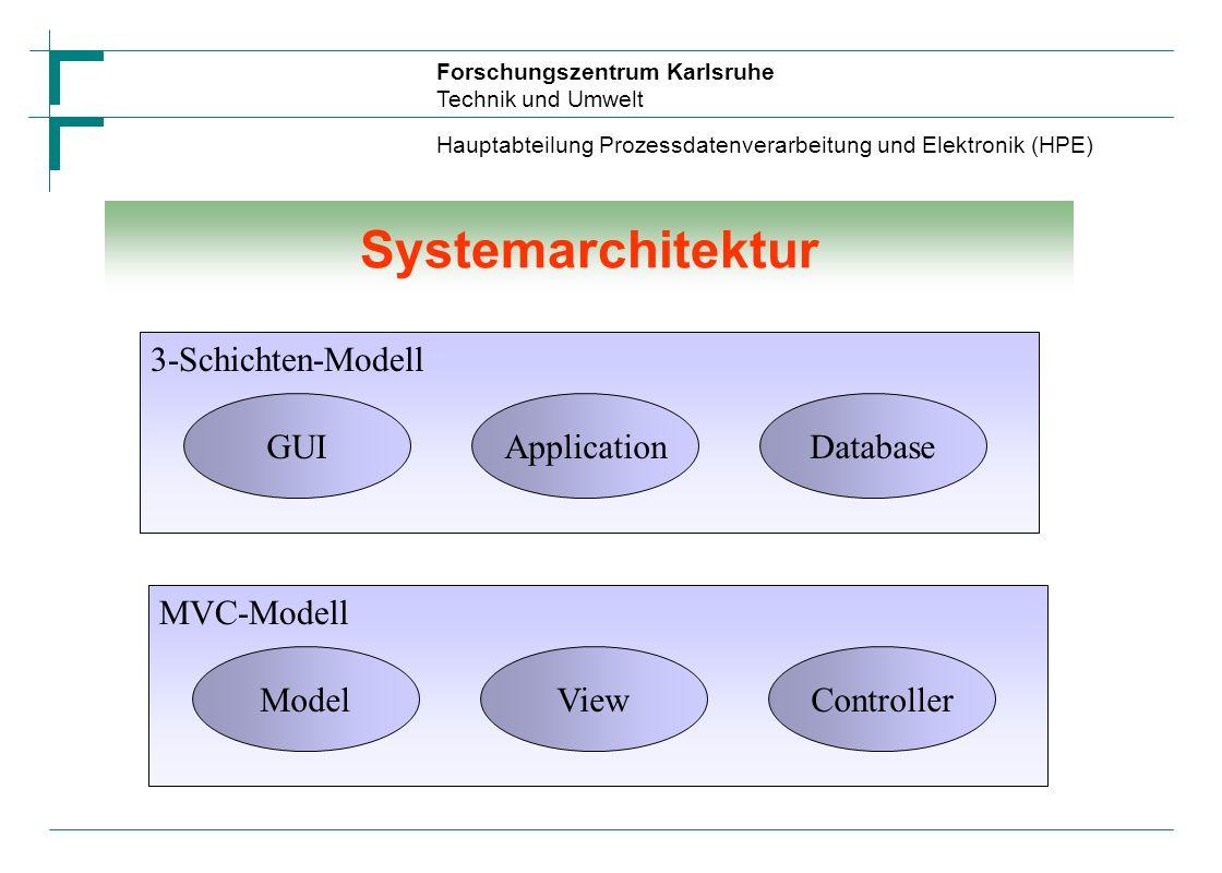 Forschungszentrum Karlsruhe Technik und Umwelt Hauptabteilung Prozessdatenverarbeitung und Elektronik (HPE) Vergleich der Anwendungen MIPASTOSKAMOLCHK