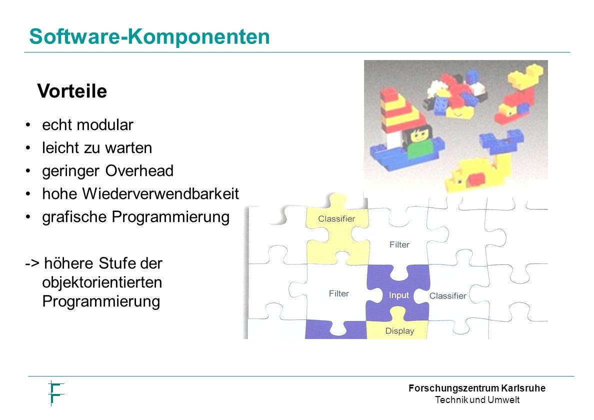 Forschungszentrum Karlsruhe Technik und Umwelt echt modular leicht zu warten geringer Overhead hohe Wiederverwendbarkeit grafische Programmierung -> höhere Stufe der objektorientierten Programmierung Vorteile Software-Komponenten