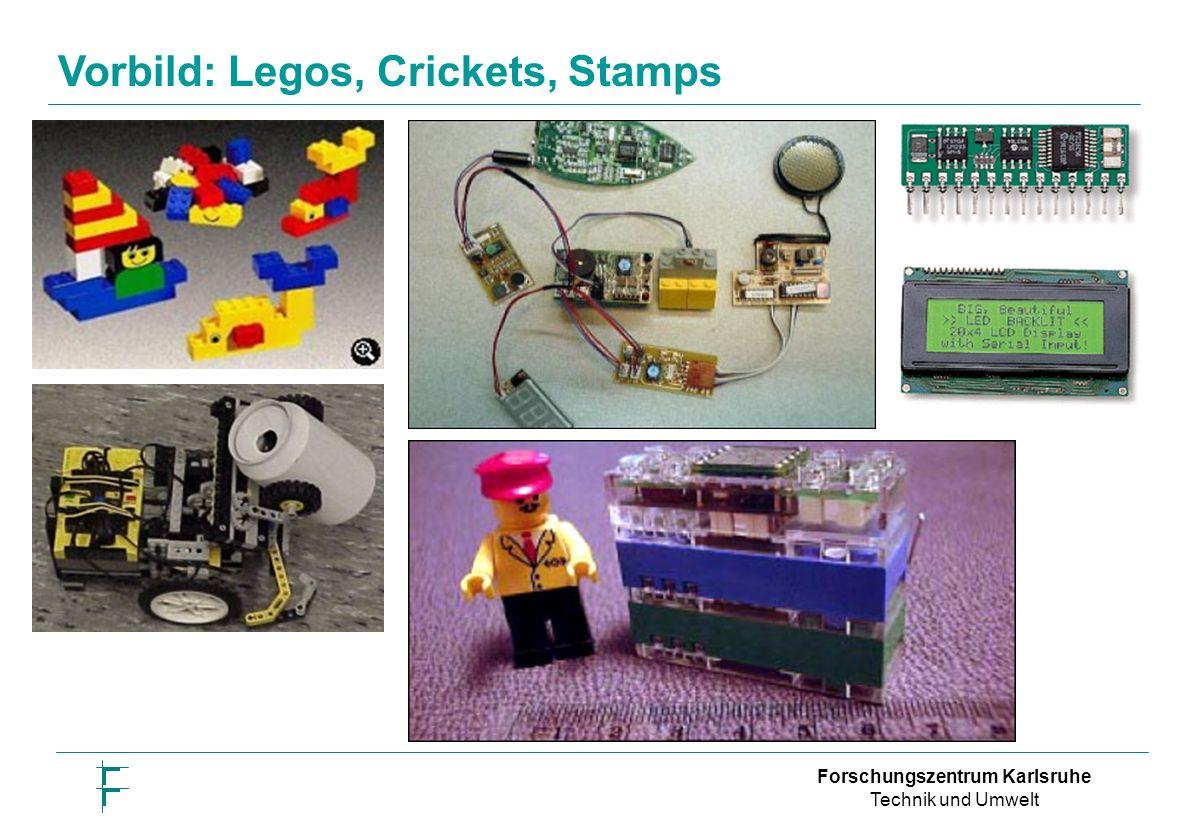 Forschungszentrum Karlsruhe Technik und Umwelt Vorbild: Legos, Crickets, Stamps