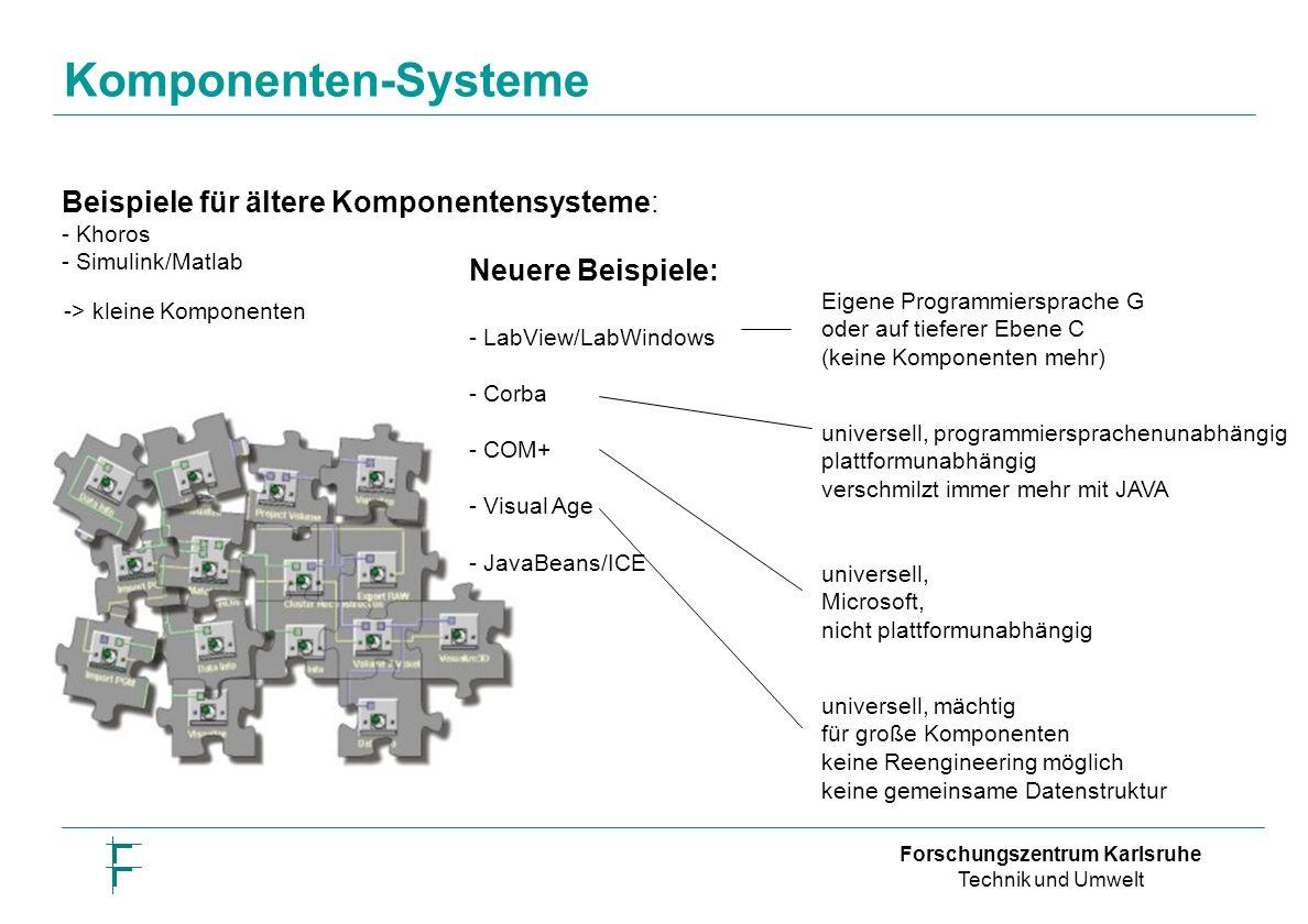 Forschungszentrum Karlsruhe Technik und Umwelt Beispiele für ältere Komponentensysteme: - Khoros - Simulink/Matlab -> kleine Komponenten Neuere Beispiele: - LabView/LabWindows - Corba - COM+ - Visual Age - JavaBeans/ICE Eigene Programmiersprache G oder auf tieferer Ebene C (keine Komponenten mehr) universell, mächtig für große Komponenten keine Reengineering möglich keine gemeinsame Datenstruktur universell, Microsoft, nicht plattformunabhängig universell, programmiersprachenunabhängig plattformunabhängig verschmilzt immer mehr mit JAVA Komponenten-Systeme