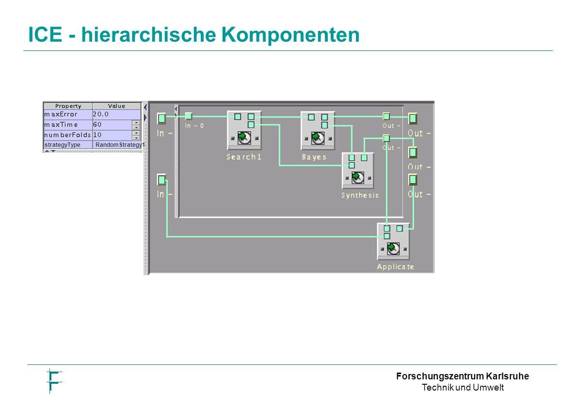Forschungszentrum Karlsruhe Technik und Umwelt strategyType RandomStrategy1 ICE - hierarchische Komponenten