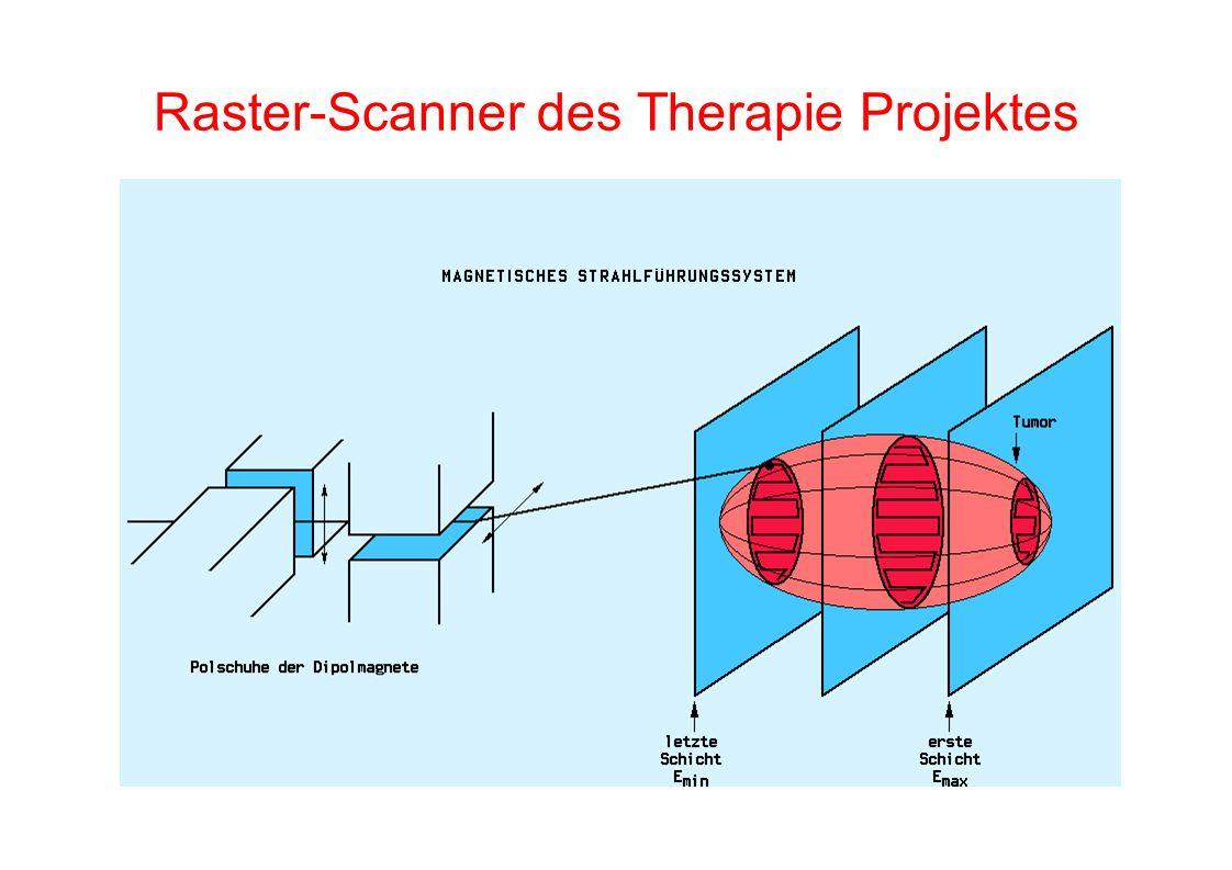 Echtzeit-Kontrollsystem Therapie Aufgabe: Steuerung des Schwerionenstrahls schneller Bestrahlungsabbruch bei auftretenden Fehlern Komponenten : Intensitätsmessung (2fach redundant) Ionisationskammern 12,5 µs Ausleseintervall Strahlpositionsmessung (2fach redundant) Vieldrahtkammern, je Ebene 112 Drähte 150 µs Ausleseintervall Ansteuerung der Scannermagnete Strahlanforderung über Beschleuniger-Pulszentrale: Energie (254 Stufen), Fokus (7 Stufen), Intensität (15 Stufen) Online-Datenmonitor