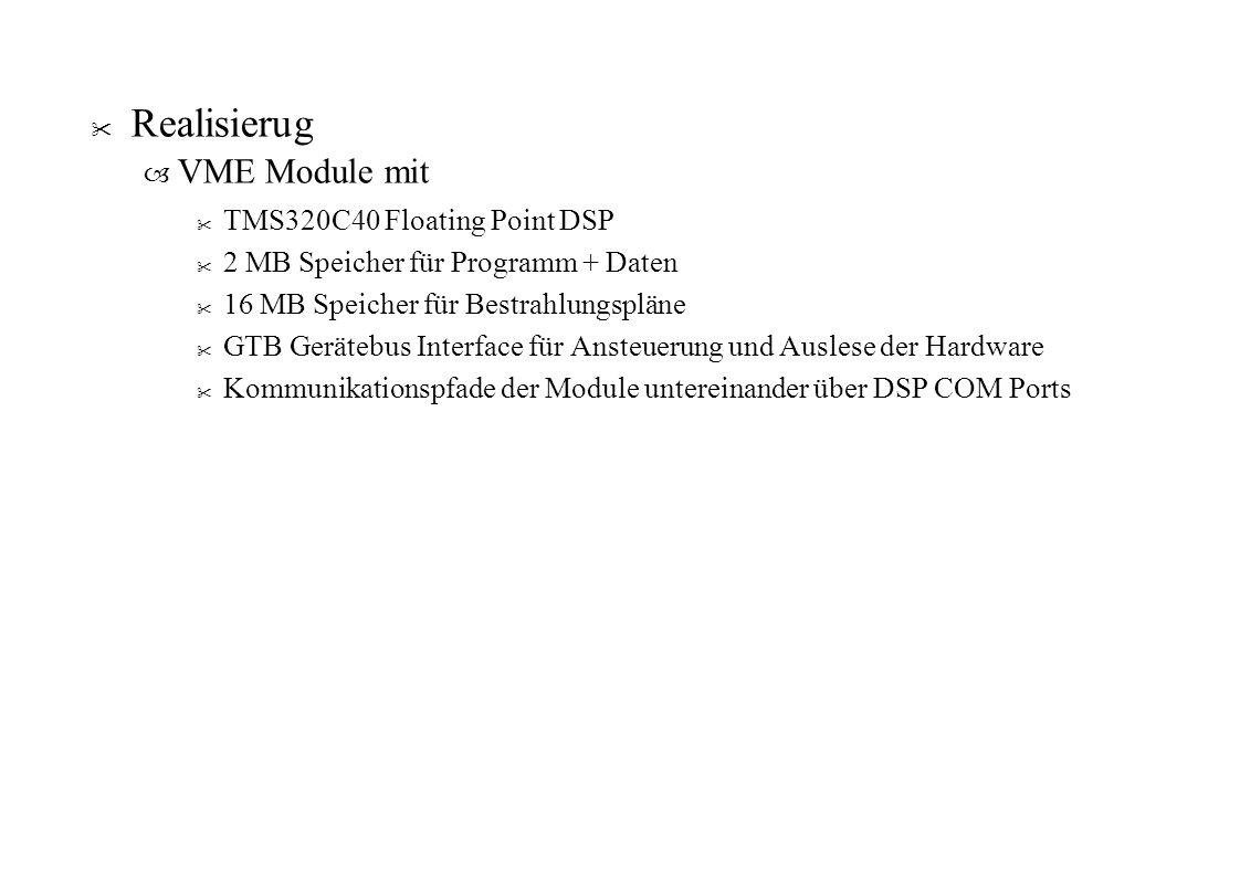 Realisierug – VME Module mit TMS320C40 Floating Point DSP 2 MB Speicher für Programm + Daten 16 MB Speicher für Bestrahlungspläne GTB Gerätebus Interface für Ansteuerung und Auslese der Hardware Kommunikationspfade der Module untereinander über DSP COM Ports