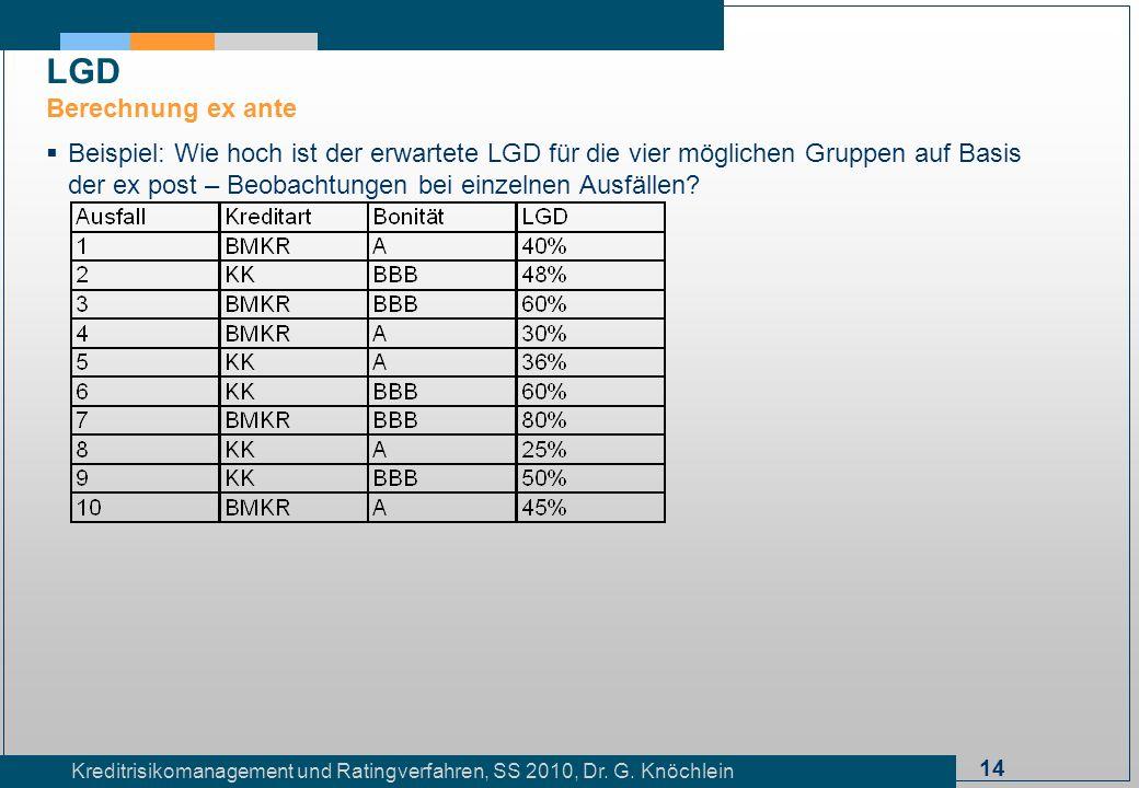 14 Kreditrisikomanagement und Ratingverfahren, SS 2010, Dr. G. Knöchlein Beispiel: Wie hoch ist der erwartete LGD für die vier möglichen Gruppen auf B